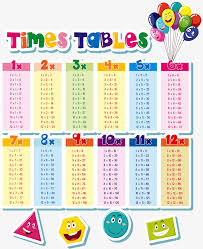 Cartoon ninety multiplication table, Vector Material, Cartoon ...