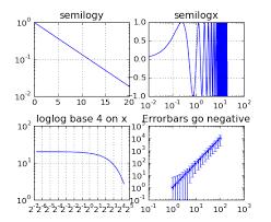 Screenshots Matplotlib 1 3 1 Documentation