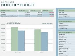 Ms Excel Monthly Business Budget Template Formal Word Templates