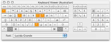 Symbols On Keyboard Mac Keyboard Symbol Shortcuts