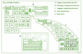 hummer h fuse diagram hummer automotive wiring diagrams jaguar s type fuse box diagram