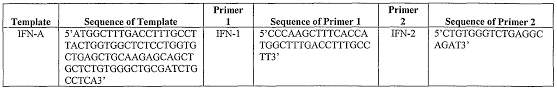 Wo2004067713a2 Exogenous Proteins Expressed In Avians And