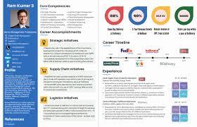 Visual Resume Template Free Beautiful Cv Templates 20 Options To
