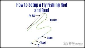 How To Setup A Fly Fishing Rod And Reel From Reel To Fly