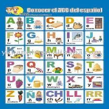 3d Wall Chart Learning Abc Global Sources
