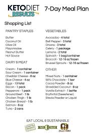 7 day diabetic meal plan keto shopping list from 7 day meal plan get all your groceries