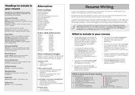 Extraordinary Sample Resume Waitress Australia About Restaurant