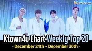 Kpop Ktown4u Com Ktown4u Chart Kpop Weekly Top 20