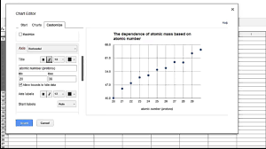How To Make A Graph In Google Sheets Scatter Plot