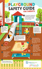 Safety Habits Chart Playground Safety Guide Visual Ly