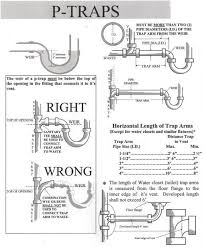photo 1 of 9 attractive bathroom sink drain size pipe 1 this image to show the full