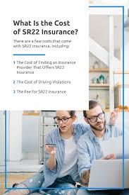 By filing this form, the insurance company is guaranteeing to the state that you're maintaining coverage and are financially responsible for any. Complete Guide To Sr22 Insurance How To Guide