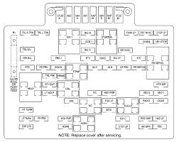 2000 chevy express fuse box diagram wiring diagram 2000 chevy tahoe fuse diagram all wiring diagram2000 chevy suburban fuse box data wiring diagram blog