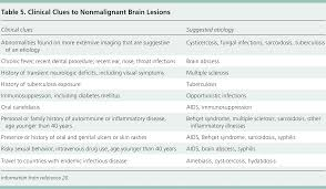 Primary Brain Tumors In Adults Diagnosis And Treatment