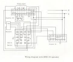 rotork valve actuator wiring diagram unique limitorque mx wiring rotork valve actuator wiring diagram unique gate actuator wiring diagram wiring diagram