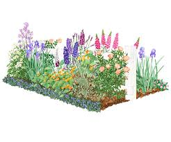Small Picture Garden Plans for Cottage Style