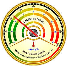 what is hba1c