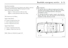 Bmw X1 Fuse Box Diagram   Wiring Schematics Diagram as well 2001 Bmw Fuse Box E46 Diagram 525i Location 540i Free Download moreover 2002 Bmw 325ci Fuse Diagram   Wiring Schematics Diagram also ▷️BMW 528i 530i 525i 535i E60 E61 Fuse Box Location 2003 2004 2005 together with BMW   electrical systems   WIRING DIAGRAM besides BMW X5  F15  2014   2019    fuse box diagram   Auto Genius moreover 2001 Bmw Fuse Box 330i Location 525i Diagram X5 30 Custom Wiring O moreover Buick Rainer  2003   2006    fuse box diagram   Auto Genius as well BMW   electrical systems   WIRING DIAGRAM moreover Picture    erage   description of every single fuse   relay in the further 2001 Bmw Fuse Box 330i Location 525i Diagram X5 30 Custom Wiring O. on bmw xi fuse box diagram wiring diagrams schematic x i engine electrical drawing x5 4 4i