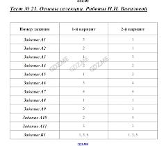 ГДЗ контрольные по биологии класс Богданов Работы Н И Вавиловой