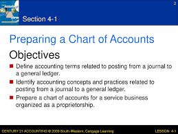 Part Two Preparing A Chart Of Accounts Lesson 1 4 Preparing A Chart Of Accounts Ppt Download