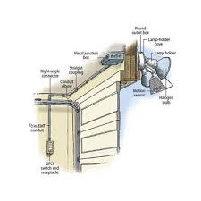 how to install a garage floodlight garage and illustrations how to install a garage floodlight