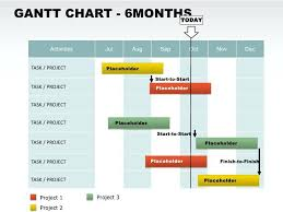 79 Beautiful Image Of Gantt Chart Template Excel Mac 2008 In