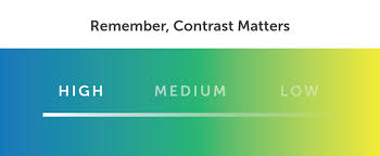 Different Shades Of Green Chart Color Psychology In Marketing The Complete Guide Free
