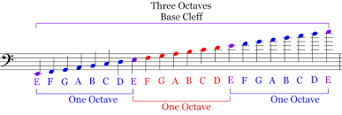 Music Theory And Composition Music Theory And Composition