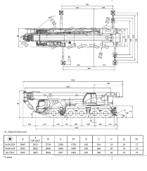 grove cranes grove gmk 5130 2 130t class at crane technical description of the gmk 5130 2 superstructure boom