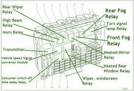 2002 freightliner fl60 fuse box diagram 39 wiring diagram images 2004 saab 93 fuse box diagram rqvislu 1998 freightliner fl70 fuse box diagram 1998 wiring diagrams
