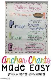 Purpose Of Chart Authors Purpose Anchor Chart Teaching With Simplicity