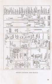 1984 corvette wiring diagram wiring diagrams 1984 corvette fuse panel diagram electric wiring