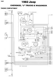 cj 7 258 engine wiring diagram not lossing wiring diagram • 1983 jeep cj7 ignition wiring diagram wiring diagram third level rh 11 14 jacobwinterstein com jeep