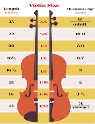 Violin Size Chart Inches Www Bedowntowndaytona Com