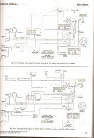 john deere gator wiring diagram wiring diagram john deere gator parts zeppy io wiring diagramelectrical diagrams for