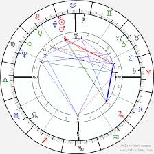 Walt Disney Birth Chart Natalie Wood Birth Chart Horoscope Date Of Birth Astro
