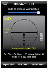 Bdc Chart For Nikon Scopes 47 Memorable Nikon Ballistics Chart