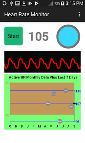 Active Pulse Rate Chart Heart Rate Monitor Tracker Sensorble
