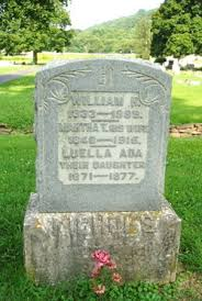 Luella Ada Nichols (1871-1877) - Find A Grave Memorial