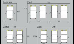 Sizesoversized One Car Garage Size Dimensions Minimum U2013 VenidamiusDimensions Of One Car Garage