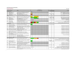 Supplier Scorecard Example 31 Professional Balanced Scorecard Examples Templates