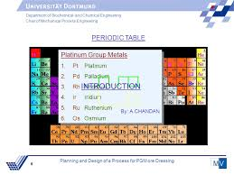 Planning and Design of a Process for PGM Ore Dressing - ppt download