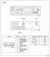 kia rio 2007 stereo wiring diagram 2001 2017 radio wiring 2013 kia rio radio wiring diagram kia rio 2007 stereo wiring diagram 2001 2017 radio
