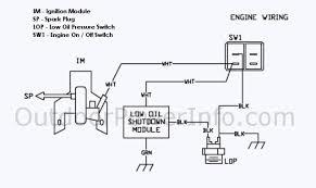 generac wiring harness wiring diagram shrutiradio Generac Transformer Wiring Diagram at Generac Wiring Harness