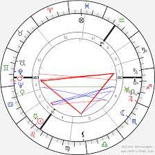 Queen Elizabeth The Queen Mother Birth Chart Horoscope Date