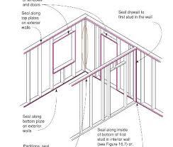 framing an exterior wall corner. Corner.JPG Framing An Exterior Wall Corner