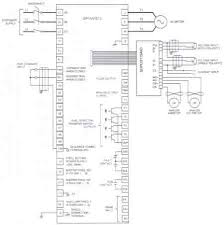 wiring diagram of ac drive wiring image wiring diagram abb acs 600 wiring diagram abb auto wiring diagram schematic on wiring diagram of ac drive