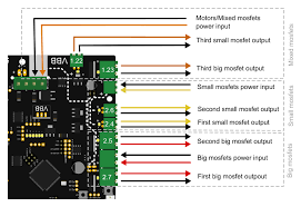 3d printer guide smoothieware mosfets diagram