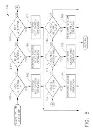 Reliability block diagram software blueraritaninfo design house us06742000 20040525 d00005 reliability block diagram software blueraritaninfohtml electrical