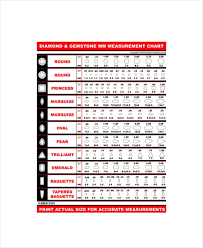 Ring Color And Clarity Chart Diamond Ring Clarity Chart Template 3 Free Pdf Documents